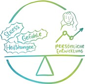 9.3 I-TS_DE_Scale-Stress-Personal Development_Circle 170
